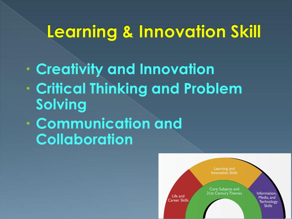Learning & Innovation Skill