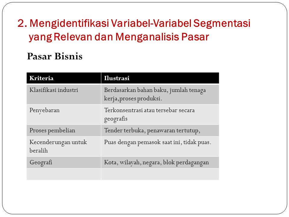 2. Mengidentifikasi Variabel-Variabel Segmentasi yang Relevan dan Menganalisis Pasar