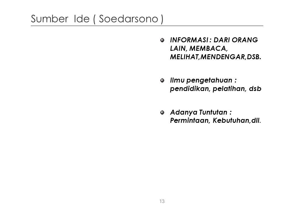 Sumber Ide ( Soedarsono )