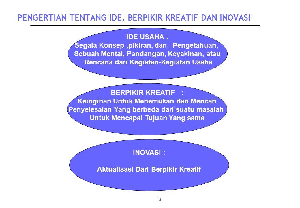 PENGERTIAN TENTANG IDE, BERPIKIR KREATIF DAN INOVASI