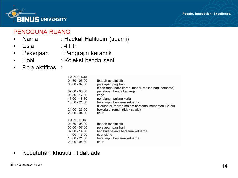 Nama : Haekal Hafiludin (suami) Usia : 41 th