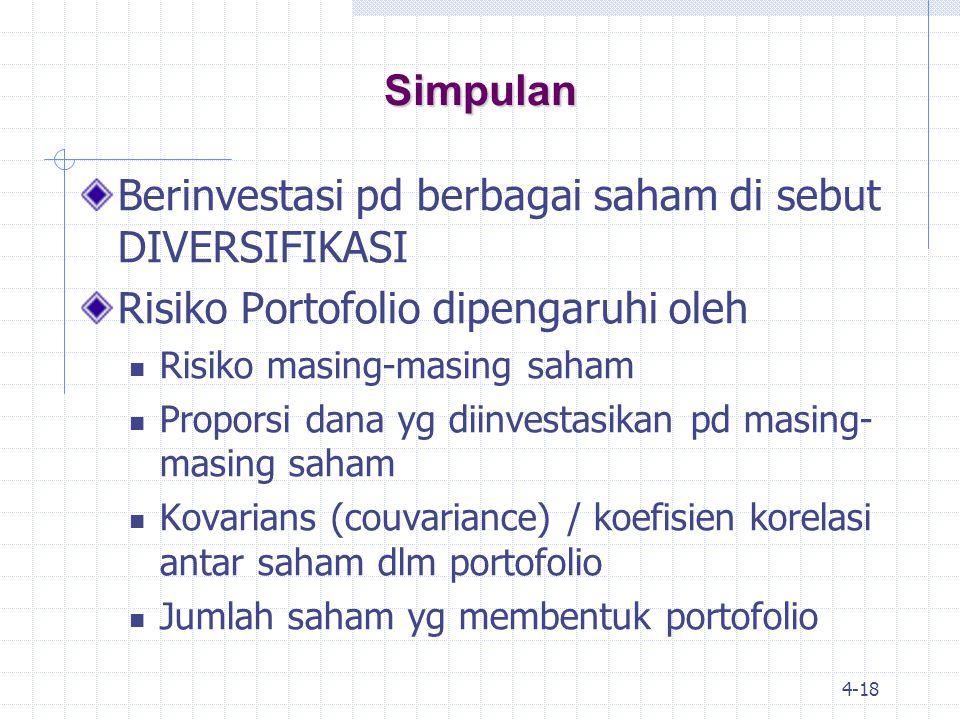 Berinvestasi pd berbagai saham di sebut DIVERSIFIKASI