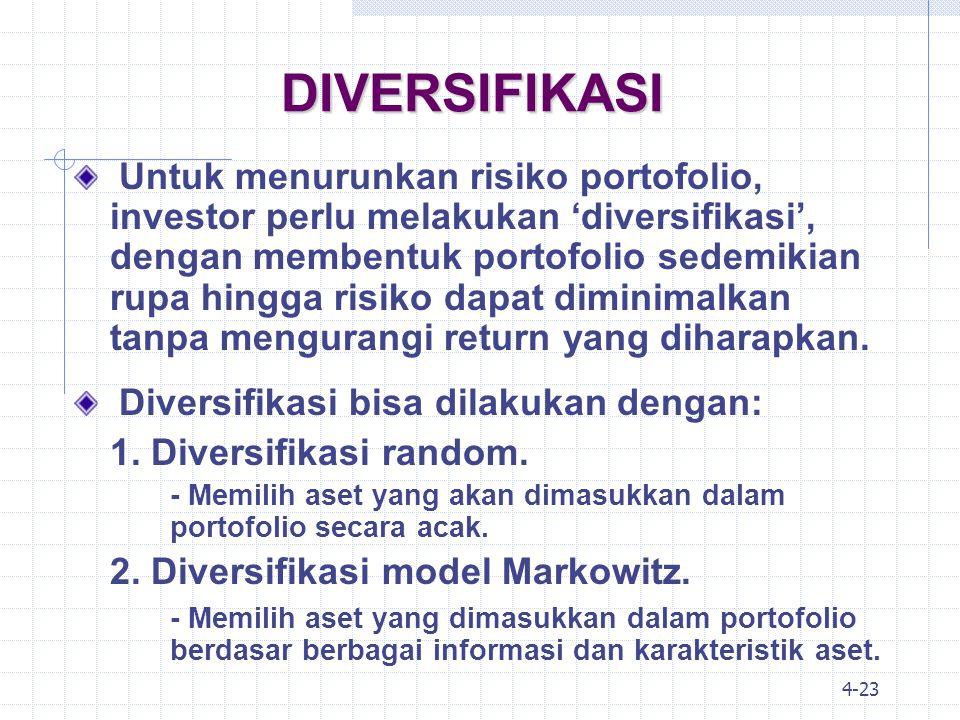 DIVERSIFIKASI 1. Diversifikasi random.