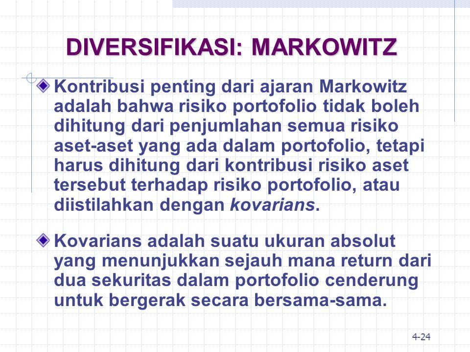 DIVERSIFIKASI: MARKOWITZ