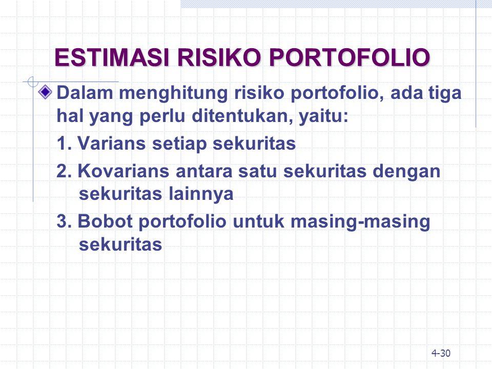 ESTIMASI RISIKO PORTOFOLIO