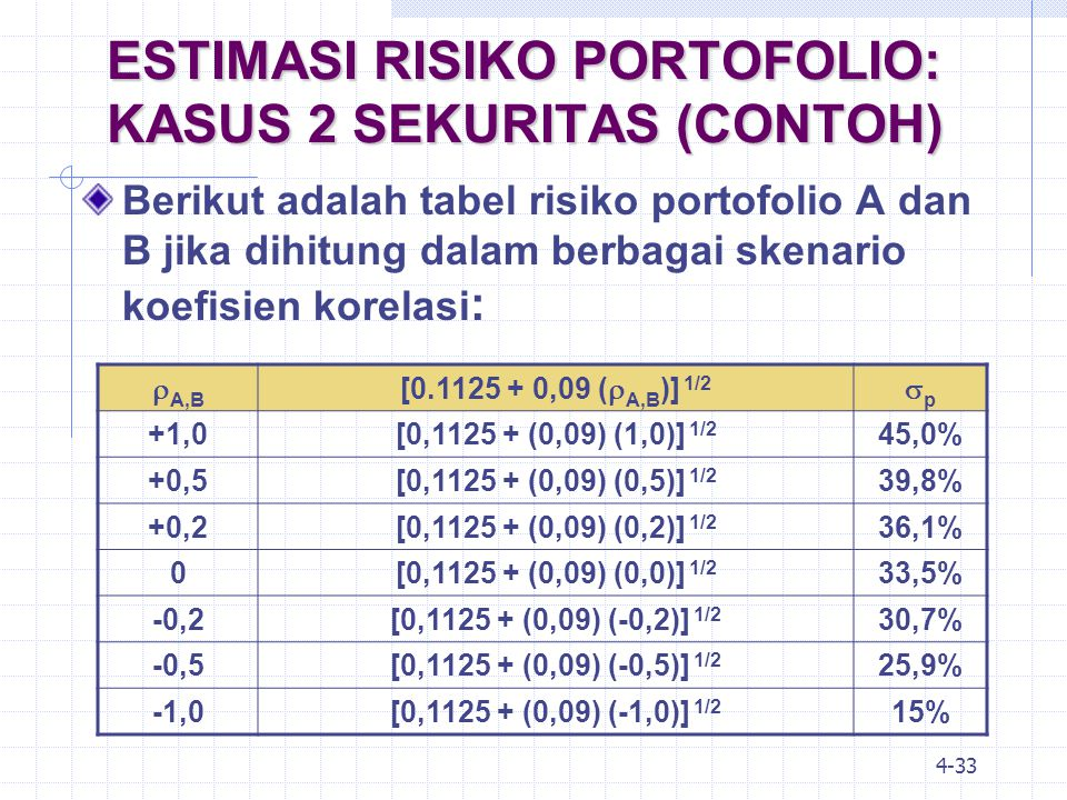 ESTIMASI RISIKO PORTOFOLIO: KASUS 2 SEKURITAS (CONTOH)