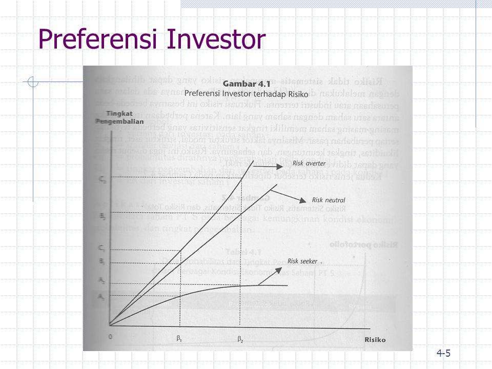 Preferensi Investor
