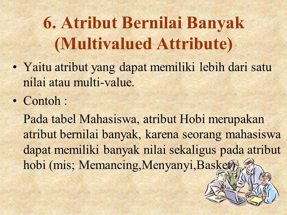 6. Atribut Bernilai Banyak (Multivalued Attribute)