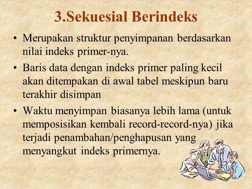 3.Sekuesial Berindeks Merupakan struktur penyimpanan berdasarkan nilai indeks primer-nya.