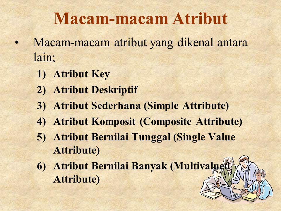 Macam-macam Atribut Macam-macam atribut yang dikenal antara lain;