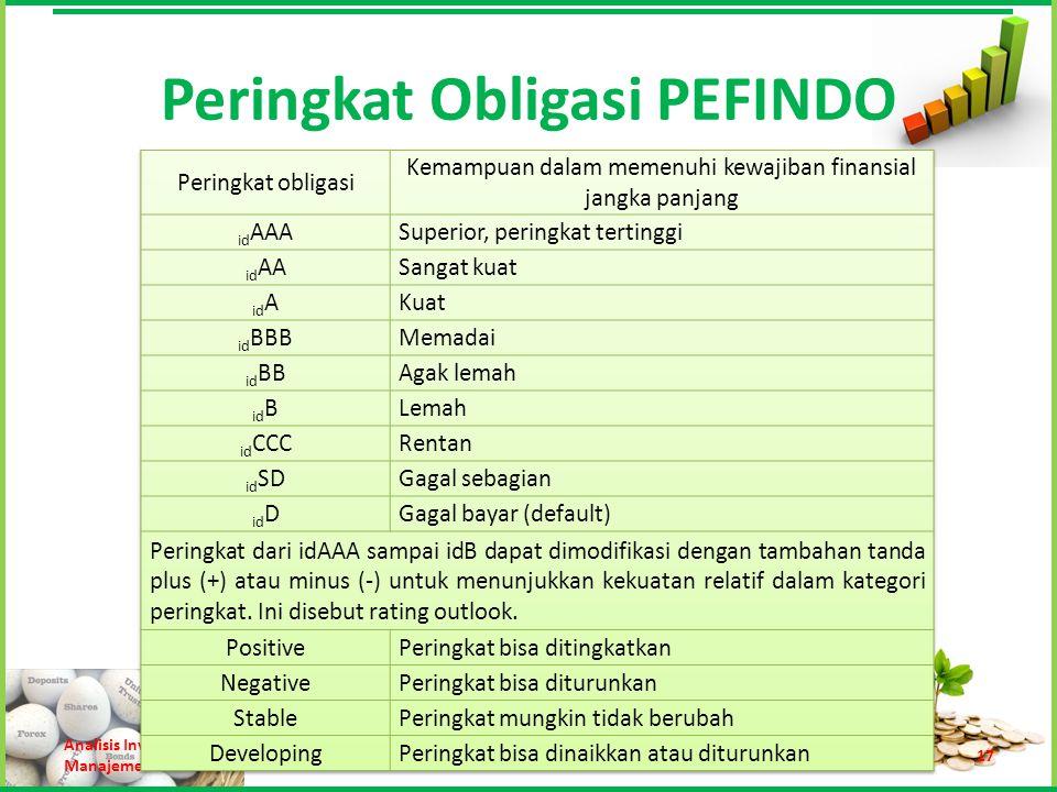 Peringkat Obligasi PEFINDO