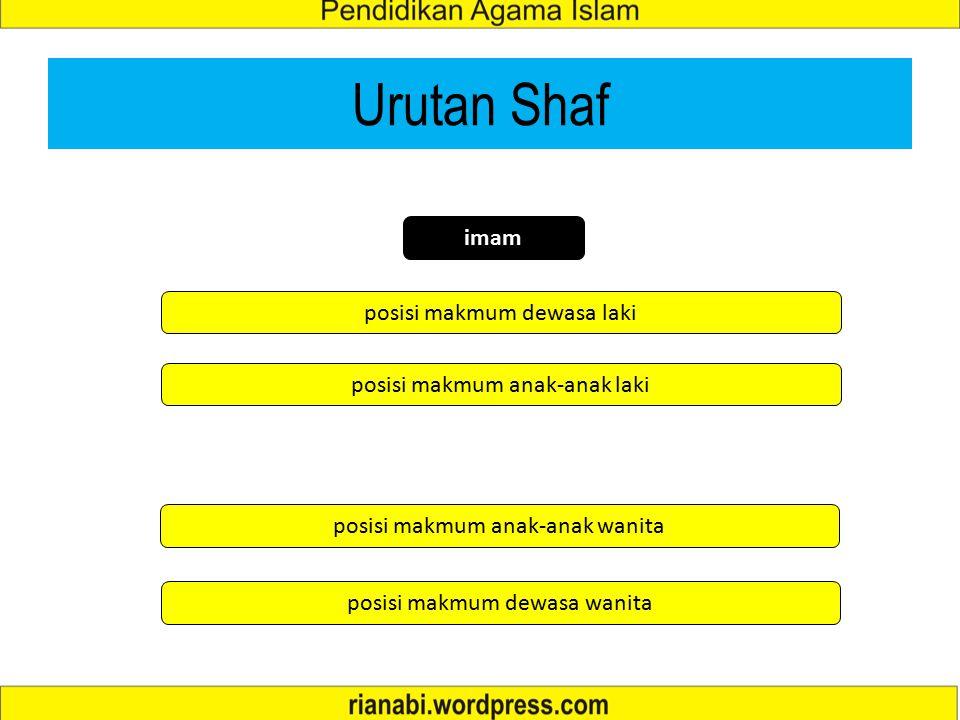 Urutan Shaf imam posisi makmum dewasa laki