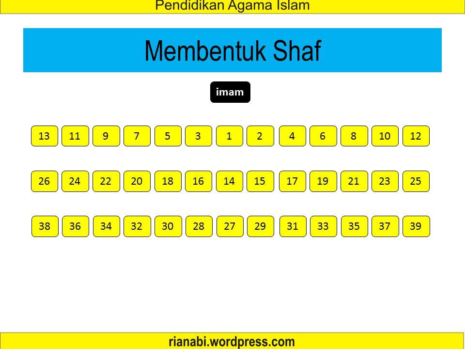 Membentuk Shaf imam. 13. 11. 9. 7. 5. 3. 1. 2. 4. 6. 8. 10. 12. 26. 24. 22. 20. 18.