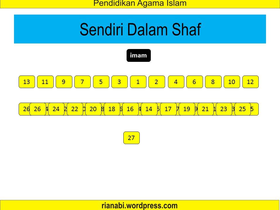Sendiri Dalam Shaf imam 13 11 9 7 5 3 1 2 4 6 8 10 12 14 22 20 26 24
