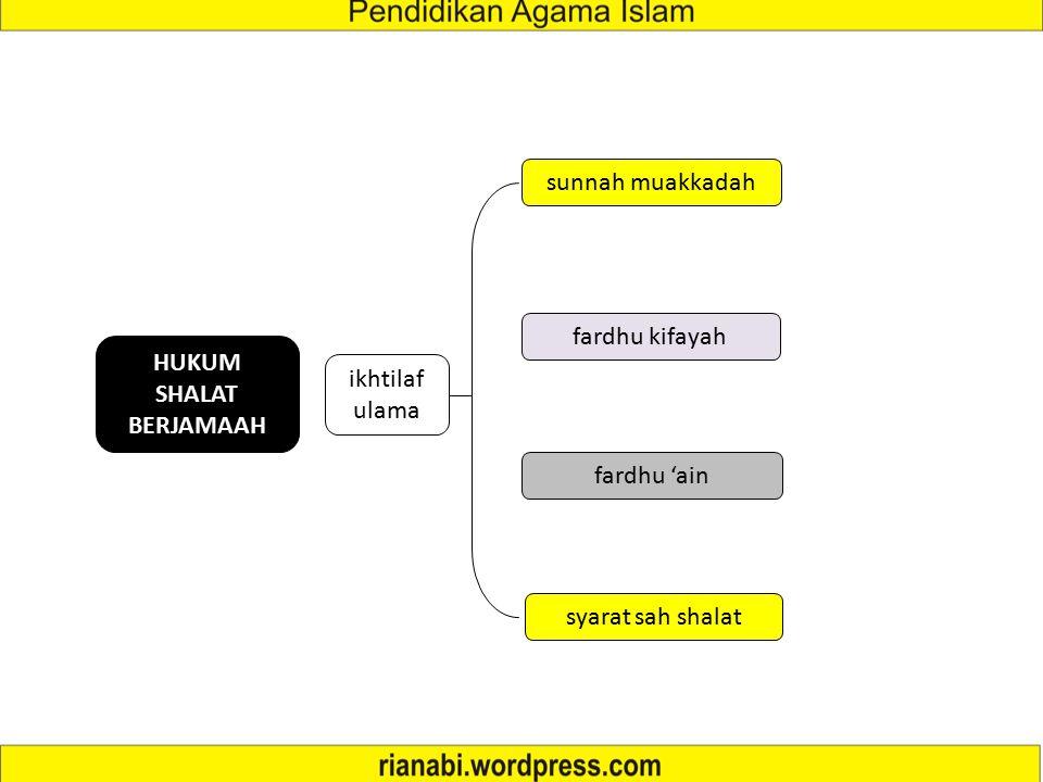HUKUM SHALAT BERJAMAAH
