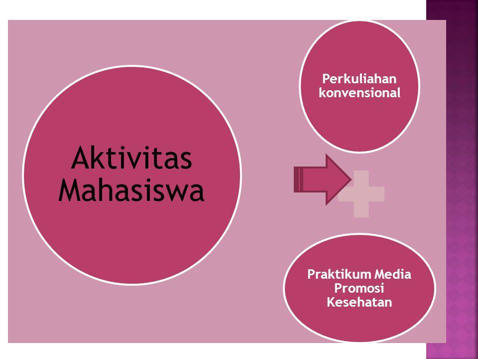 Perkuliahan konvensional Praktikum Media Promosi Kesehatan