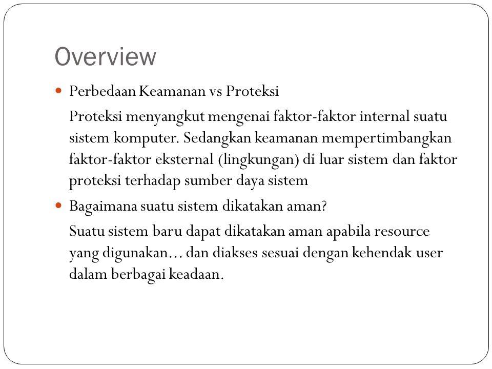Overview Perbedaan Keamanan vs Proteksi