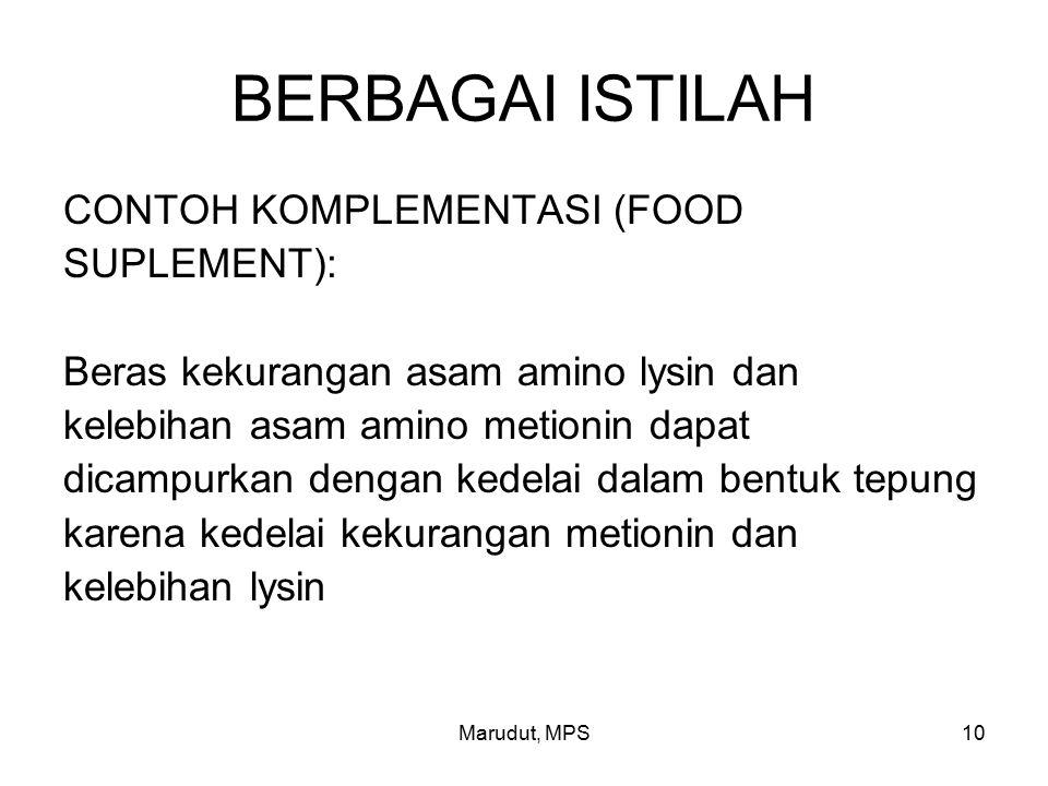 BERBAGAI ISTILAH CONTOH KOMPLEMENTASI (FOOD SUPLEMENT):