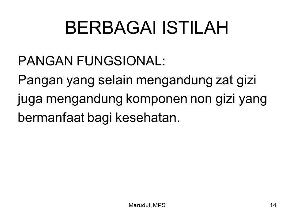BERBAGAI ISTILAH PANGAN FUNGSIONAL: