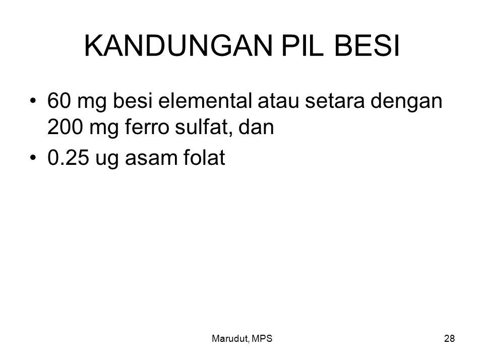 KANDUNGAN PIL BESI 60 mg besi elemental atau setara dengan 200 mg ferro sulfat, dan. 0.25 ug asam folat.