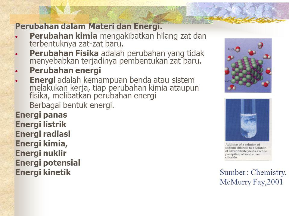 Perubahan dalam Materi dan Energi.