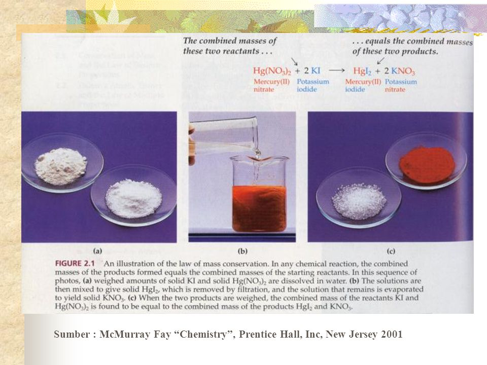 Sumber : McMurray Fay Chemistry , Prentice Hall, Inc, New Jersey 2001