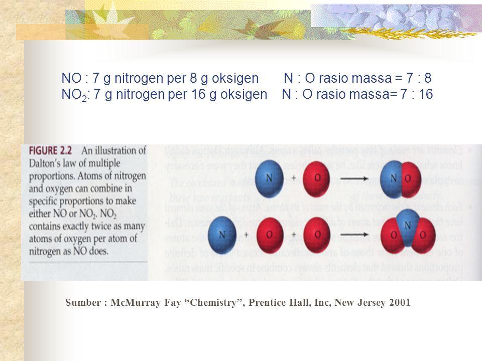 NO : 7 g nitrogen per 8 g oksigen N : O rasio massa = 7 : 8 NO2: 7 g nitrogen per 16 g oksigen N : O rasio massa= 7 : 16