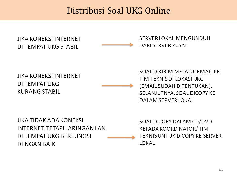 Distribusi Soal UKG Online