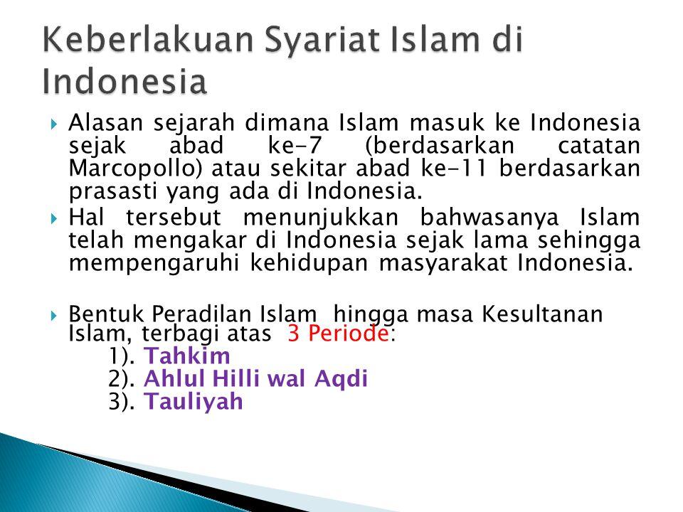 Keberlakuan Syariat Islam di Indonesia