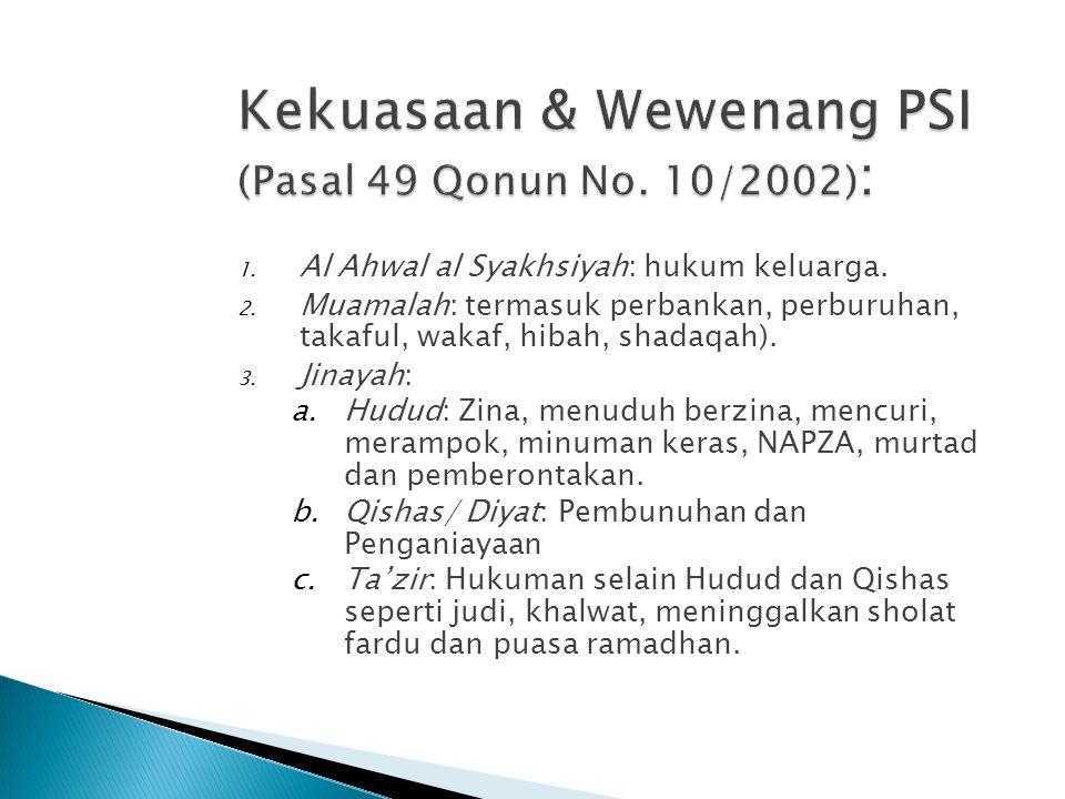 Kekuasaan & Wewenang PSI (Pasal 49 Qonun No. 10/2002):