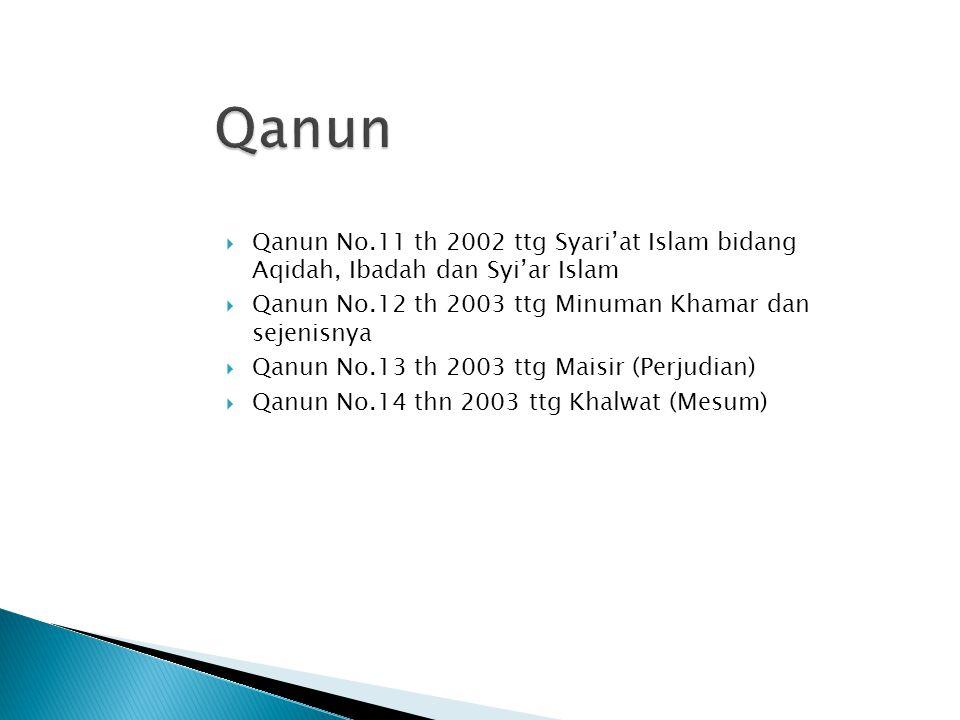 Qanun Qanun No.11 th 2002 ttg Syari'at Islam bidang Aqidah, Ibadah dan Syi'ar Islam. Qanun No.12 th 2003 ttg Minuman Khamar dan sejenisnya.