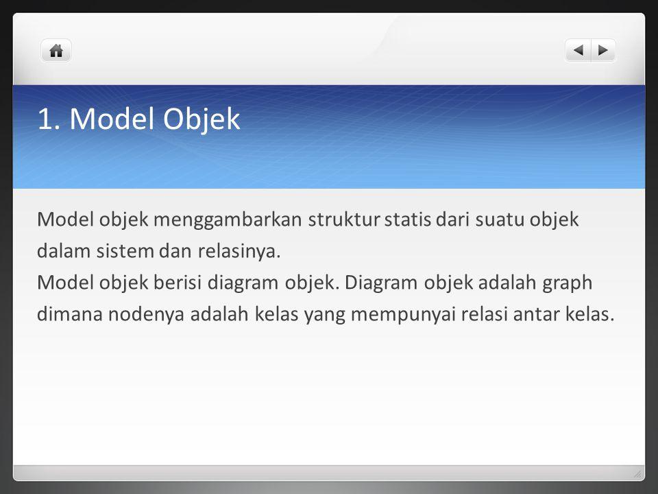 1. Model Objek