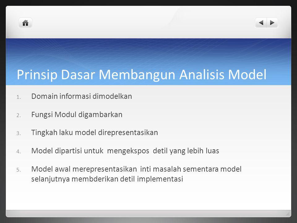 Prinsip Dasar Membangun Analisis Model