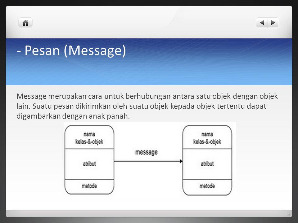 - Pesan (Message)