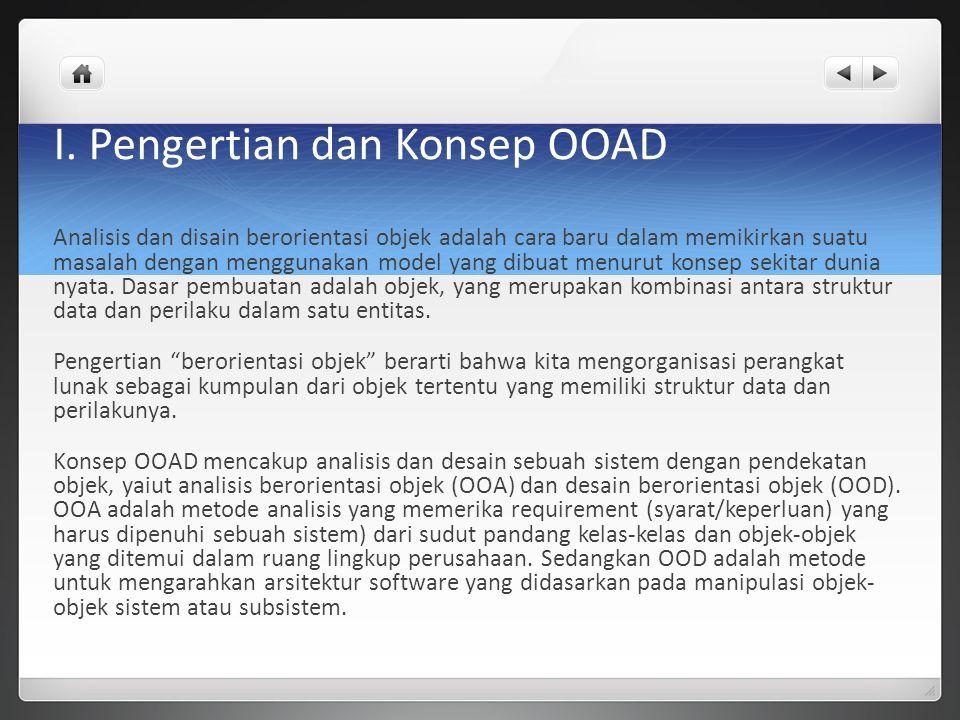 I. Pengertian dan Konsep OOAD