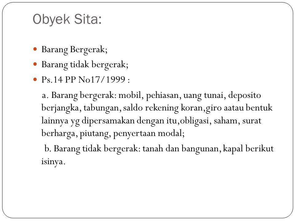 Obyek Sita: Barang Bergerak; Barang tidak bergerak;