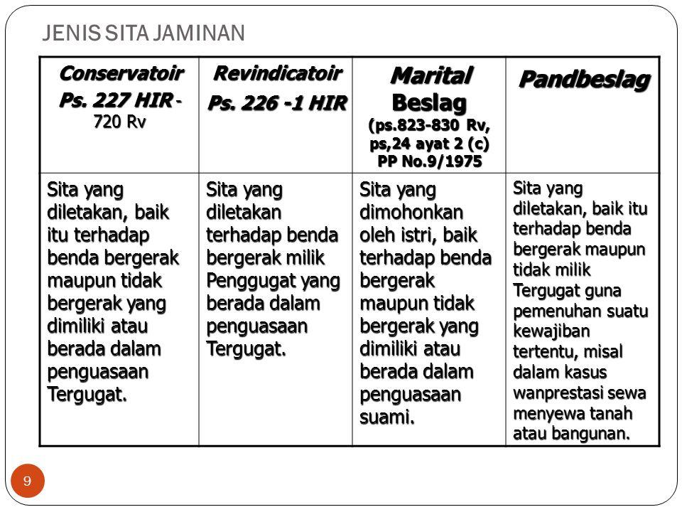 Marital Beslag (ps.823-830 Rv, ps,24 ayat 2 (c) PP No.9/1975