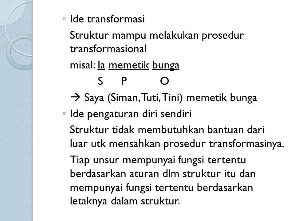Ide transformasi Struktur mampu melakukan prosedur transformasional. misal: Ia memetik bunga. S P O.