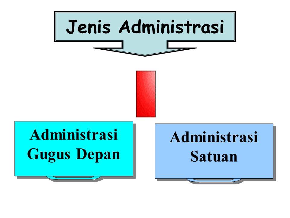 Administrasi Gugus Depan