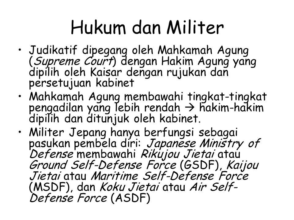 Hukum dan Militer