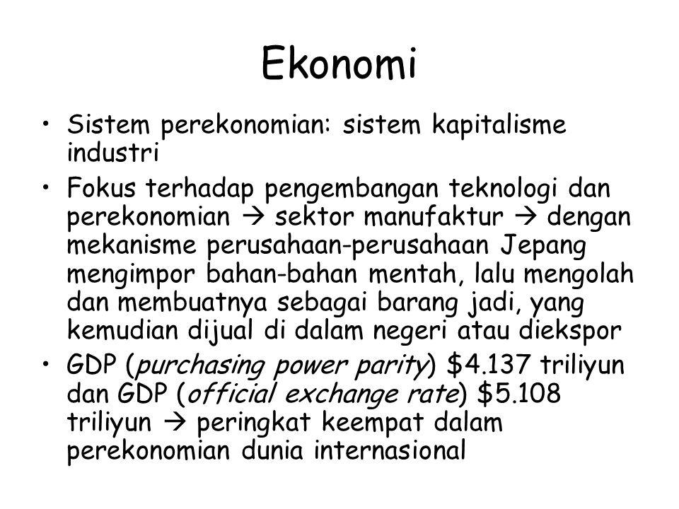 Ekonomi Sistem perekonomian: sistem kapitalisme industri