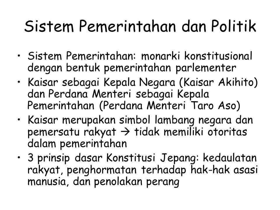 Sistem Pemerintahan dan Politik
