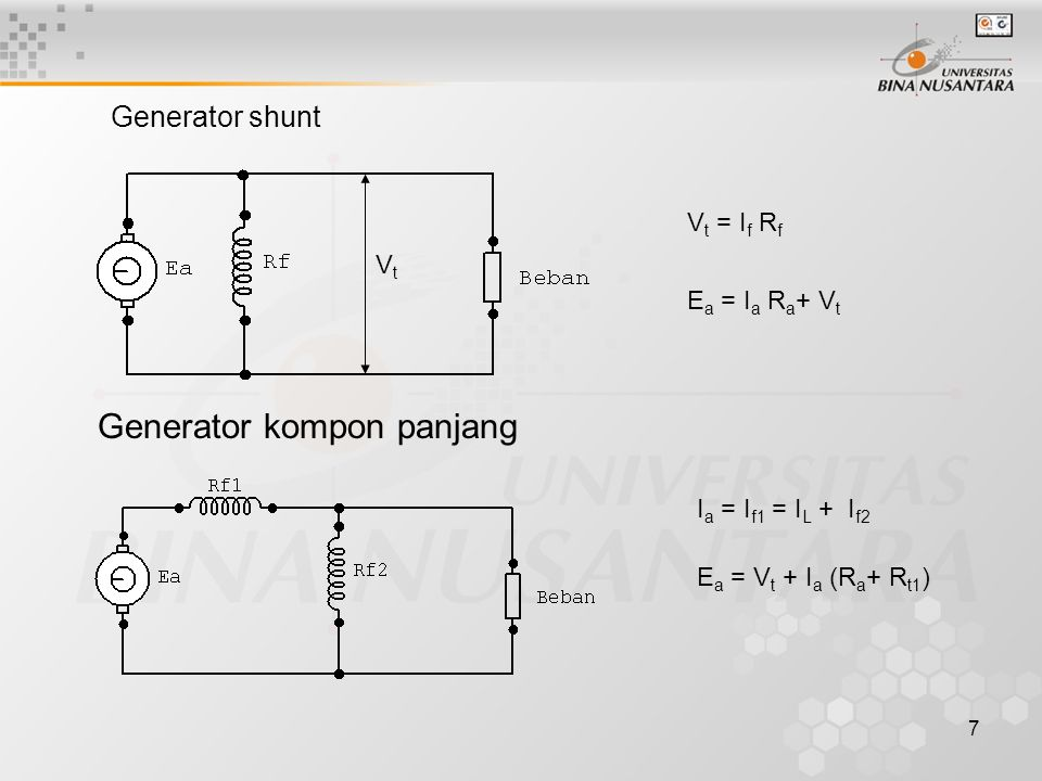 Generator shunt Generator kompon panjang Vt = If Rf Vt Ea = Ia Ra+ Vt