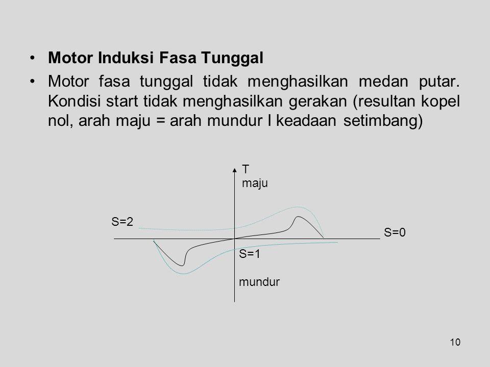 Motor Induksi Fasa Tunggal