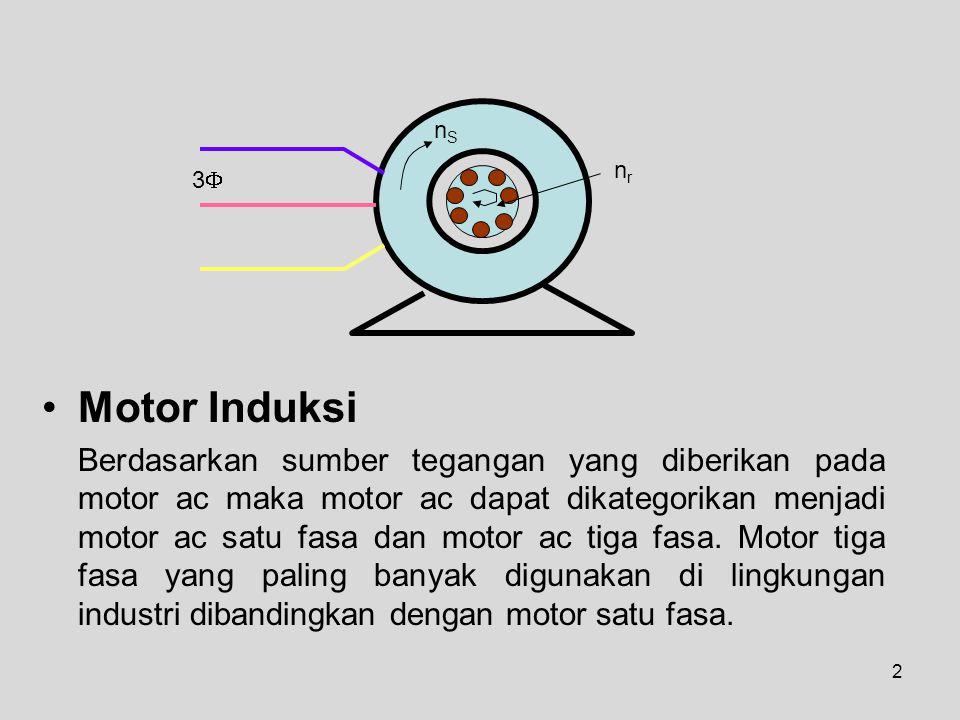 nS nr. 3 Motor Induksi.
