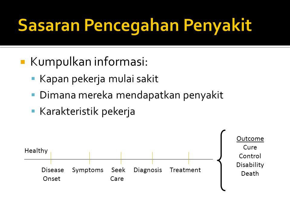 Sasaran Pencegahan Penyakit