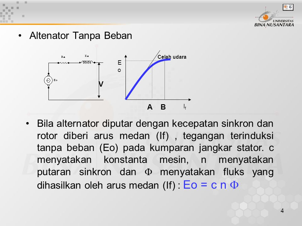 Altenator Tanpa Beban V. B. A. Eo. Celah udara. If.