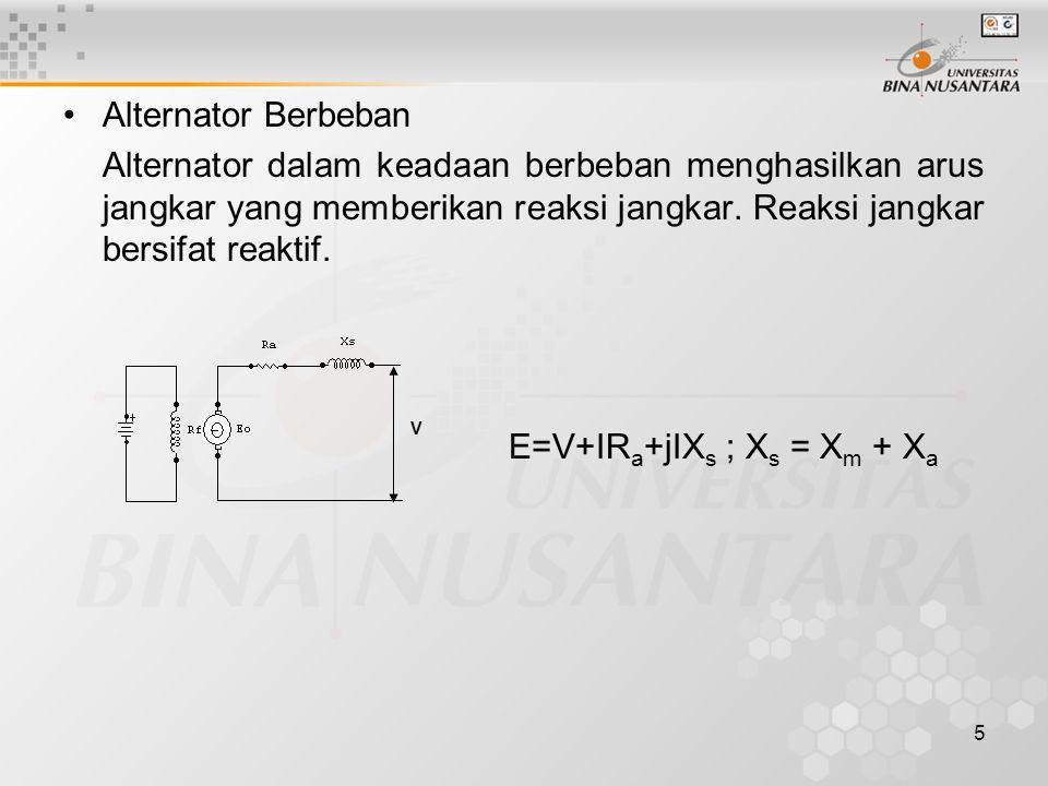 E=V+IRa+jIXs ; Xs = Xm + Xa