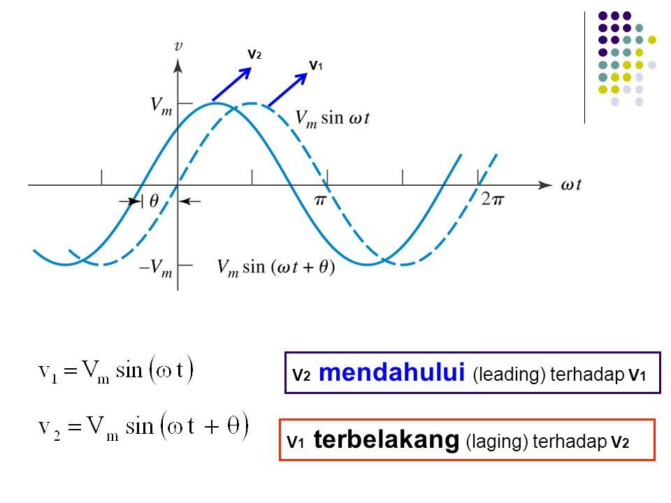 v2 v1 V2 mendahului (leading) terhadap V1 V1 terbelakang (laging) terhadap V2