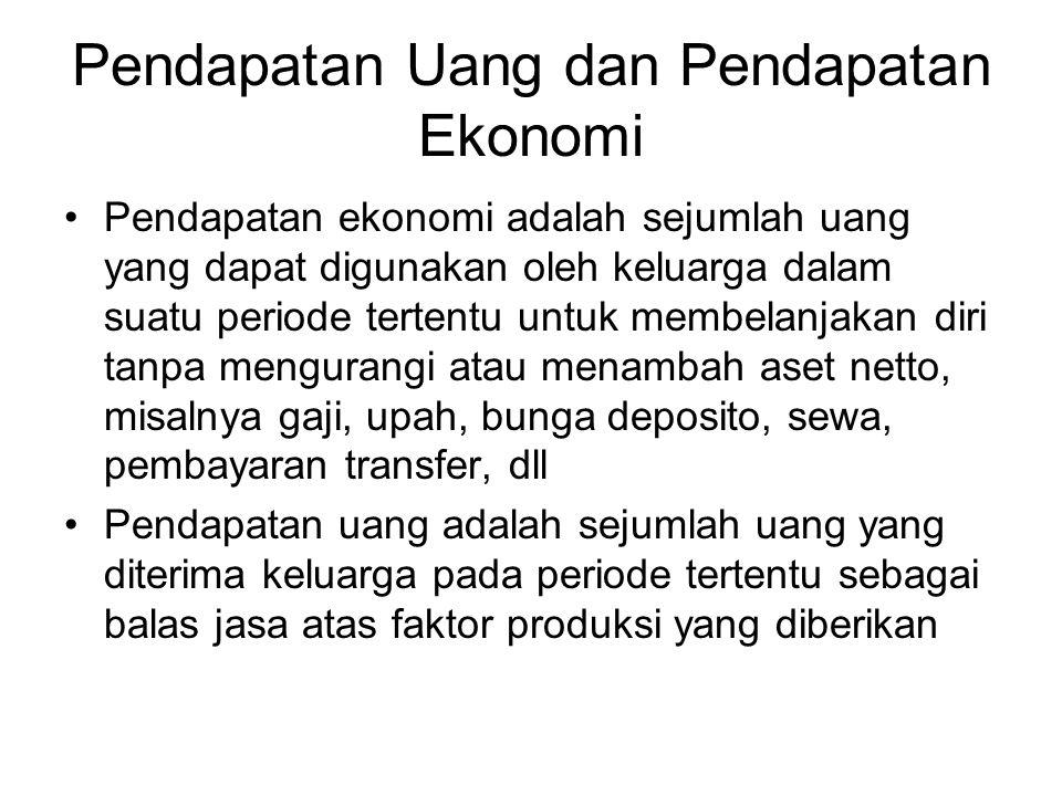 Pendapatan Uang dan Pendapatan Ekonomi